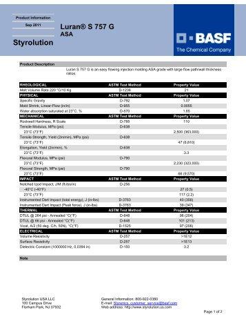 Styrolution Luran® S 757 G ASA - Promaplast