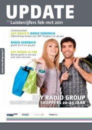 Marktaandeel Shoppers 20-49 jaar - Sky Radio Group