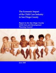 The Economic Impact of the Child Care Industry in San Diego County