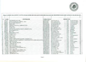 formato pdf - Camera di Commercio di Monza e Brianza
