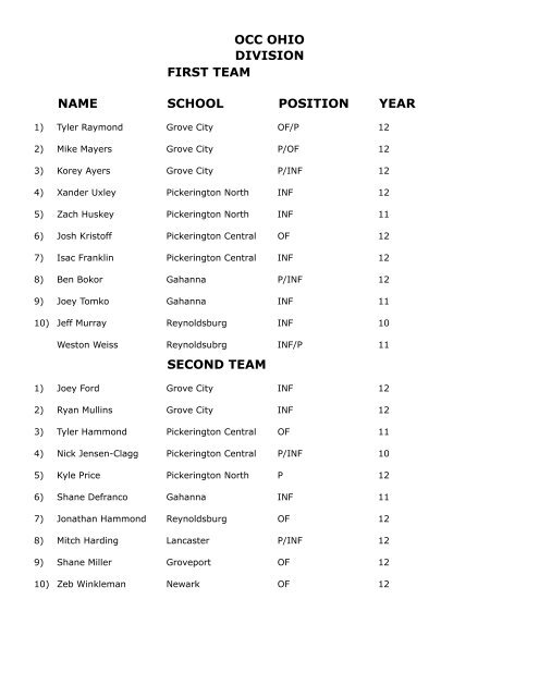 occ ohio division first team name school position year second team