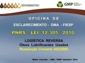 DMA - FIESP LOGÍSTICA REVERSA Óleos Lubrificantes ... - SAP