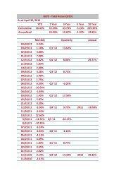 As of April 30, 2013 YTD 1 Year 3 Year 5 Year 10 Year Cumulative ...