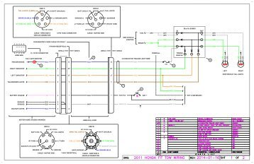VEHICLE SPECIFIC WIRING DIAGRAM Performance Silvia - Tow vehicle wiring diagram