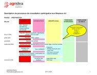 Description du processus de consultation participative aux ... - Agridea