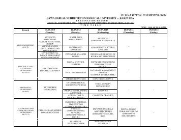wbut eie syllabus Syllabus of applied electronics & instrumentation engineering course structure ( common to all branches of btech programme) semester – iii.