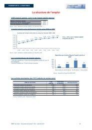 La structure de l'emploi - FIORE-Corse