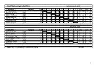 Ergebnisse als pdf-Datei - DJK Saarlouis-Roden
