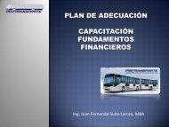 Fundamentos de Finanzas - Protransporte