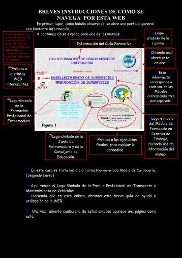 instrucciones breves - Contenidos Educativos Digitales