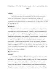 Determination of Food Dye Concentrations in an Unknown Aqueous ...