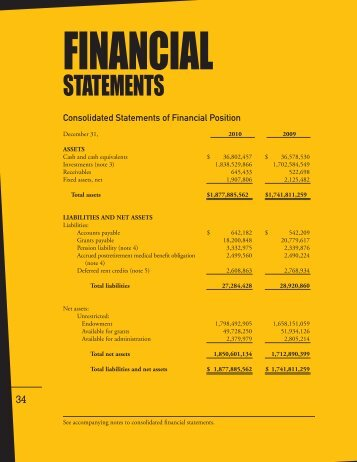 Financial Statements 2010 - The New York Community Trust