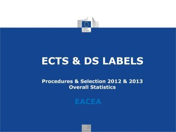 ECTS Labels