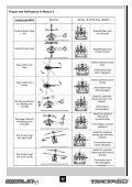 Bedienungsanleitung Merlin TRACER 60 RTF 2.4Ghz Hubschrauber - Seite 5
