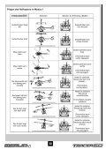 Bedienungsanleitung Merlin TRACER 60 RTF 2.4Ghz Hubschrauber - Seite 6