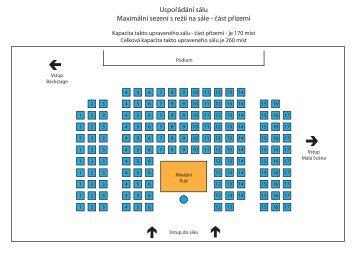 Uspořádání sálu Maximální sezení s režií na sále - část přízemí