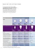 Für eine effiziente und komfortable Beleuchtung - Page 4