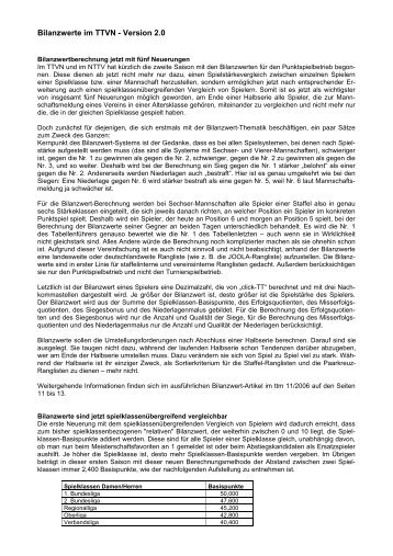 Tischtennis-Verband Niedersachsen e - TTVN