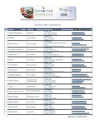 Bottin des membres - Québec International