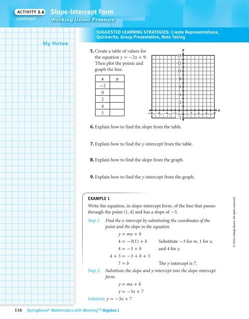 point slope form notes pdf  ACTIVITY 11.11