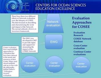 Evaluation Approaches for COSEE - Centers for Ocean Sciences ...