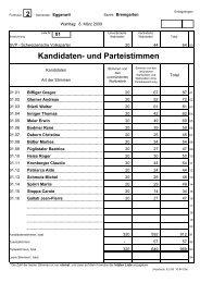 Kandidaten- und Parteistimmen - Eggenwil
