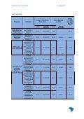 Caderno Setorial - Ministério do Esporte - Page 6