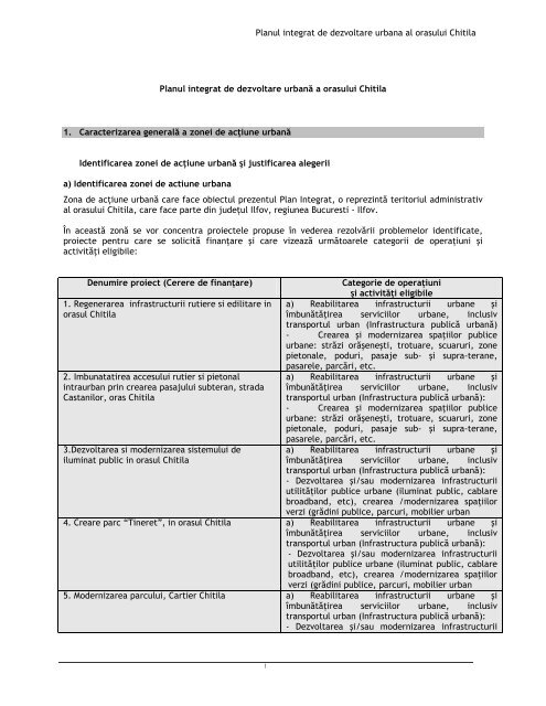 Planul Integrat De Dezvoltare Urbana Al Orasului Chitila Planul