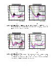 EUDET-Memo-2007-18 GEAnt7 89deEG I9Q SUVEe9SXSUVEeUG ... - Page 7