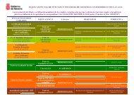 equivalencias de títulos y estudios de sistemas anteriores con la loe