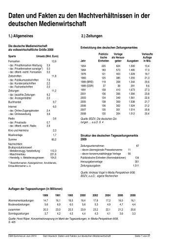 Daten und Fakten in der Medienwirtschaft - Sommeruni