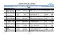 Listado de Empresas Financieras - Ministerio de Comercio e ...