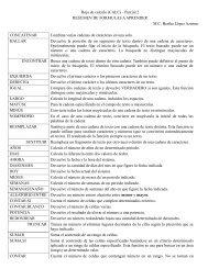 Hoja de calculo (CALC) - Parcial 2 RESUMEN DE ... - UNPA