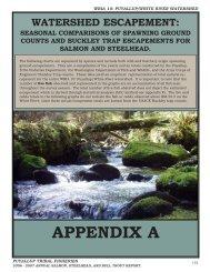 Appendix A-D - NWIFC Access