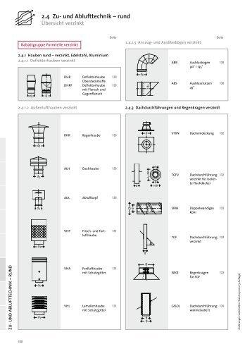 regenkragen magazine. Black Bedroom Furniture Sets. Home Design Ideas
