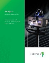 Integra™ - Integra LifeSciences