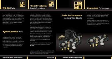 Hyster Genuine Parts Comparison