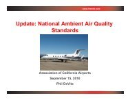 Update: National Ambient Air Quality Standards - HMMH