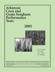 Arkansas Corn and Grain Sorghum Performance Tests - Agricultural ...