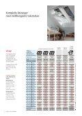 Prisliste - Velux AS - Page 6