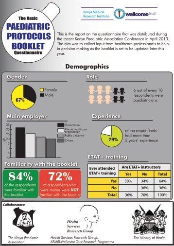 BPP report - iDOC Africa