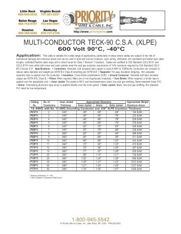 Three conductor round type g gc priority wire cable multi conductor teck 90 csa xlpe priority wire cable greentooth Images