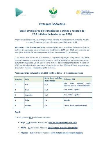 Brasil amplia área de transgênicos e atinge o recorde de 25,4 ... - CIB