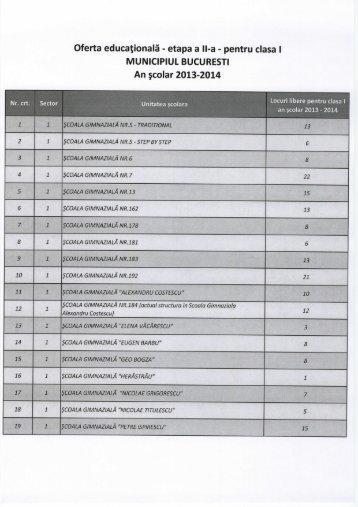 Oferta educaţională - etapa a II-a - pentru clasa l MUNICIPIUL ...