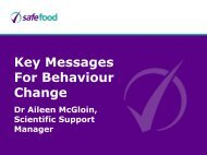 Key Messages For Behaviour Change - Western Investing for Health