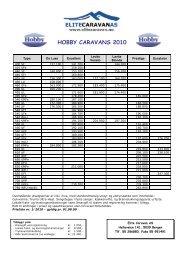 hobby caravans 2010 - Elite Caravan AS