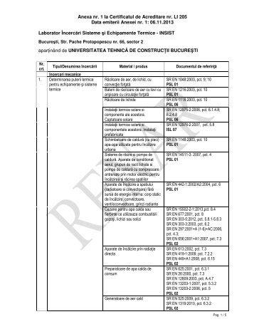 Anexa nr. 1 la Certificatul de Acreditare nr. LI 205 Data ... - RENAR