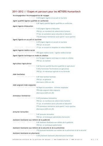 2011-2012 // Etapes et parcours pour les MÉTIERS Humanitech