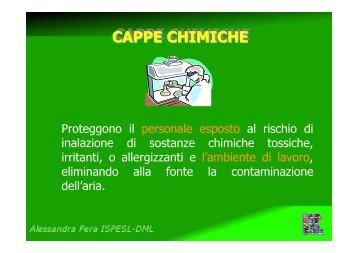 CAPPE CHIMICHE CAPPE CHIMICHE