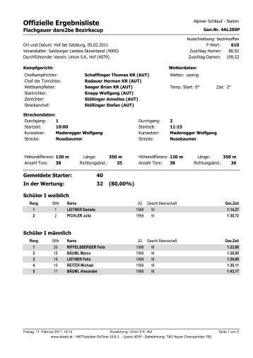 Ergebniss Sch. - Allg. - WSV Strobl